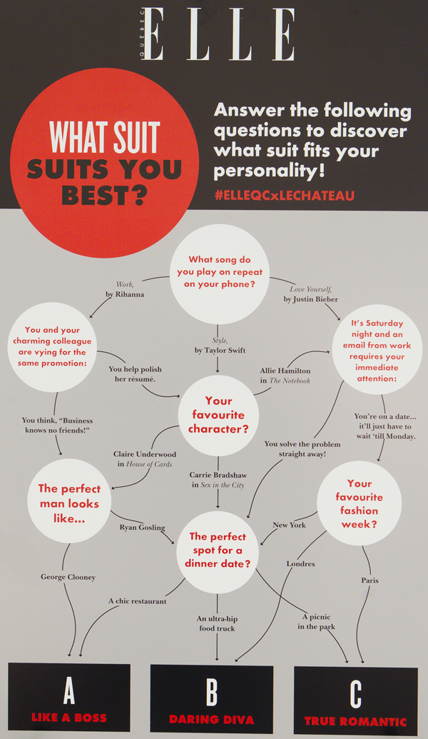 Style Files What Suit Fits Your Personality Le Chateau Blog